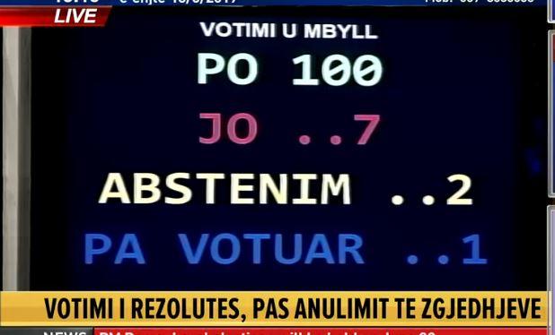 Shkarkimi i Presidentit, Kuvendi miraton rezolutën për Ilir Metën